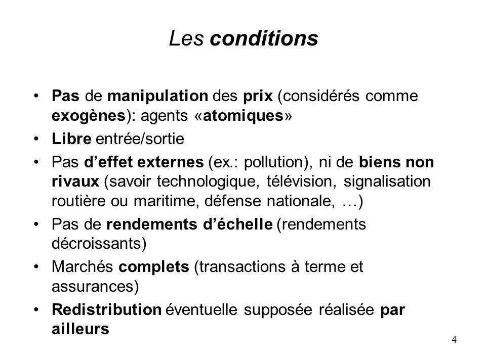 4 Les conditions Pas de manipulation des prix (considérés comme exogènes): agents «atomiques» Libre entrée/sortie Pas deffet externes (ex.: pollution)