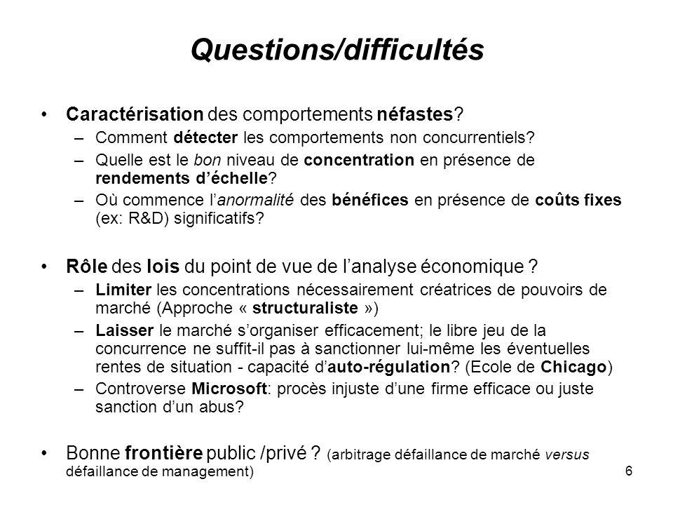 6 Questions/difficultés Caractérisation des comportements néfastes? –Comment détecter les comportements non concurrentiels? –Quelle est le bon niveau