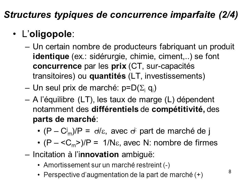 9 Structures typiques de concurrence imparfaite (3/4) La concurrence monopolistique: –Un grand nombre de producteurs fabriquant des produits substituables (ex: auto., Hifi, électroménagers, lessive…) se font concurrence par prix & qualité –Plusieurs prix de marché: p i =D(q i, p -i ) avec p -i : prix des autres producteurs –Taux de marge: fonction des différentiels de compétitivité & parts de marché –Différenciation excessive (ex., lessives): déséconomies déchelle –Avantage/inconvénient du nombre dacteurs.
