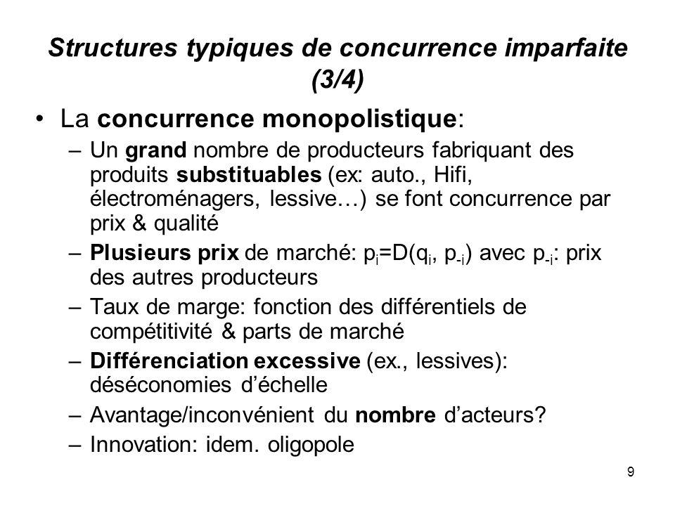 9 Structures typiques de concurrence imparfaite (3/4) La concurrence monopolistique: –Un grand nombre de producteurs fabriquant des produits substitua