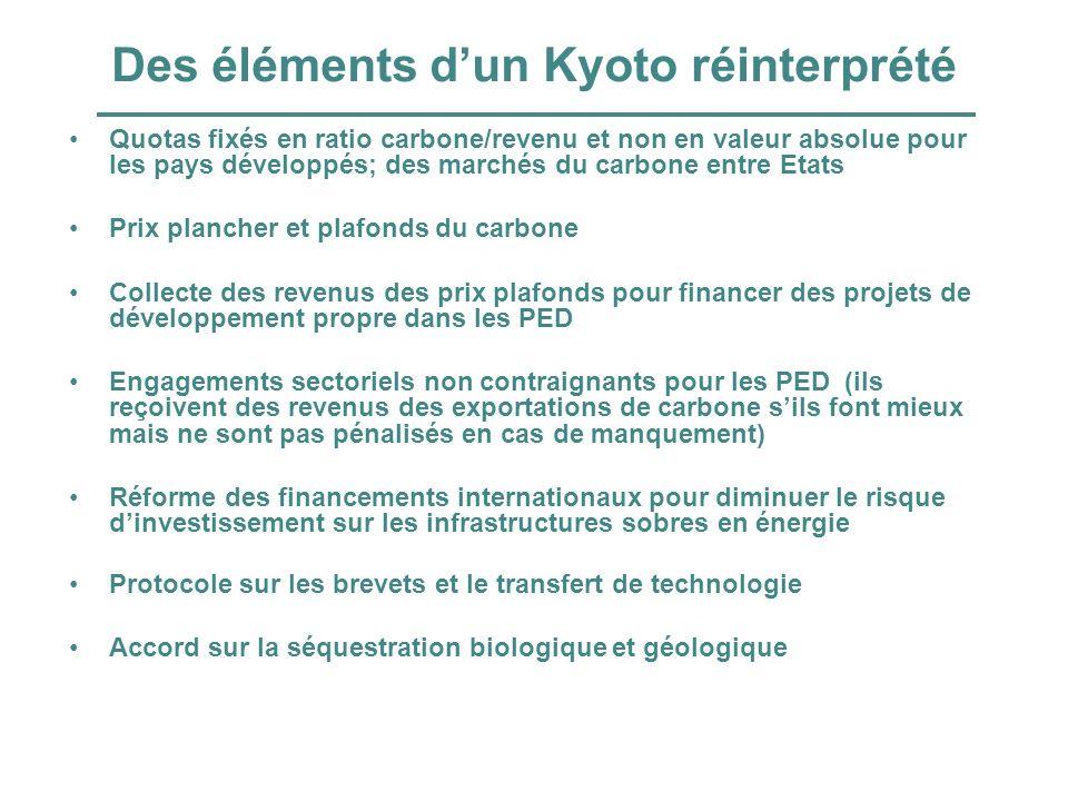 Des éléments dun Kyoto réinterprété Quotas fixés en ratio carbone/revenu et non en valeur absolue pour les pays développés; des marchés du carbone ent
