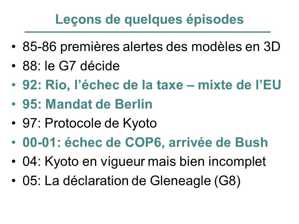 Leçons de quelques épisodes 85-86 premières alertes des modèles en 3D 88: le G7 décide 92: Rio, léchec de la taxe – mixte de lEU 95: Mandat de Berlin