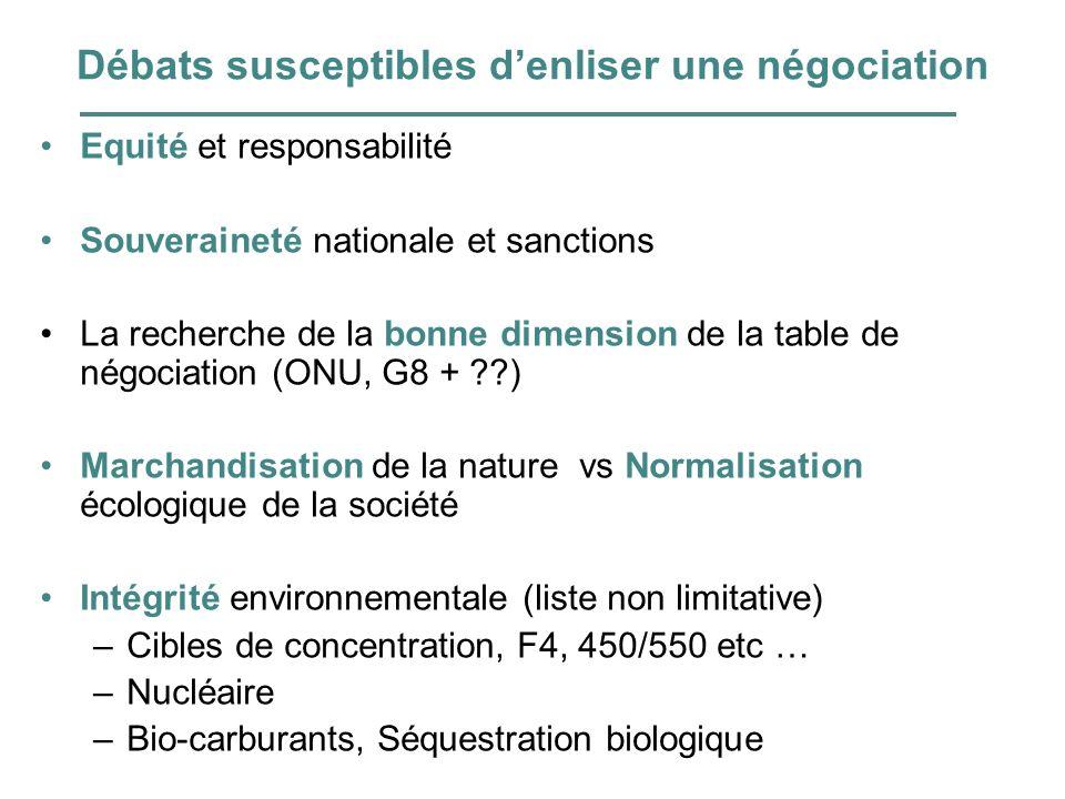 Débats susceptibles denliser une négociation Equité et responsabilité Souveraineté nationale et sanctions La recherche de la bonne dimension de la tab