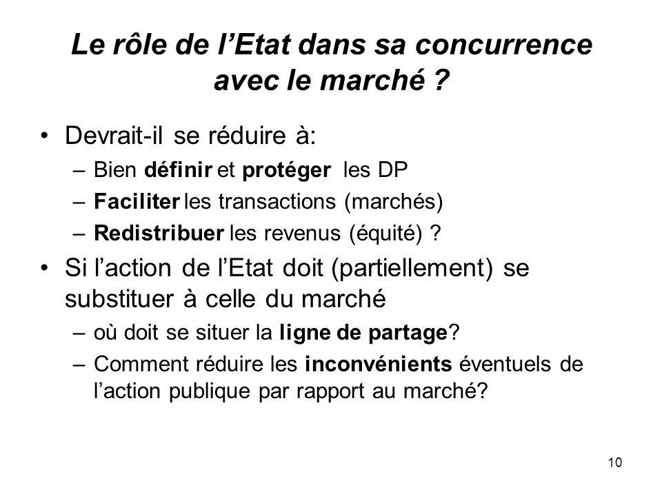 10 Le rôle de lEtat dans sa concurrence avec le marché ? Devrait-il se réduire à: –Bien définir et protéger les DP –Faciliter les transactions (marché
