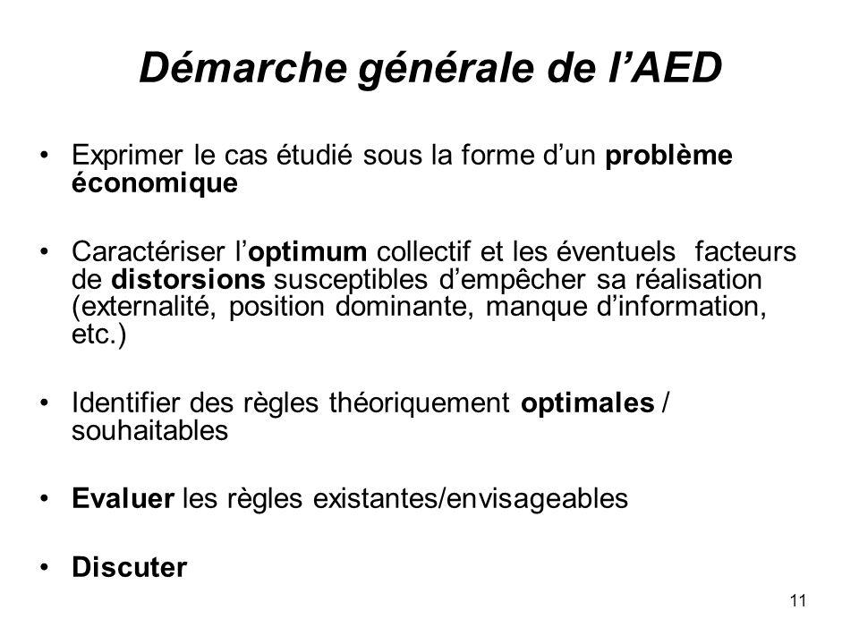 11 Démarche générale de lAED Exprimer le cas étudié sous la forme dun problème économique Caractériser loptimum collectif et les éventuels facteurs de