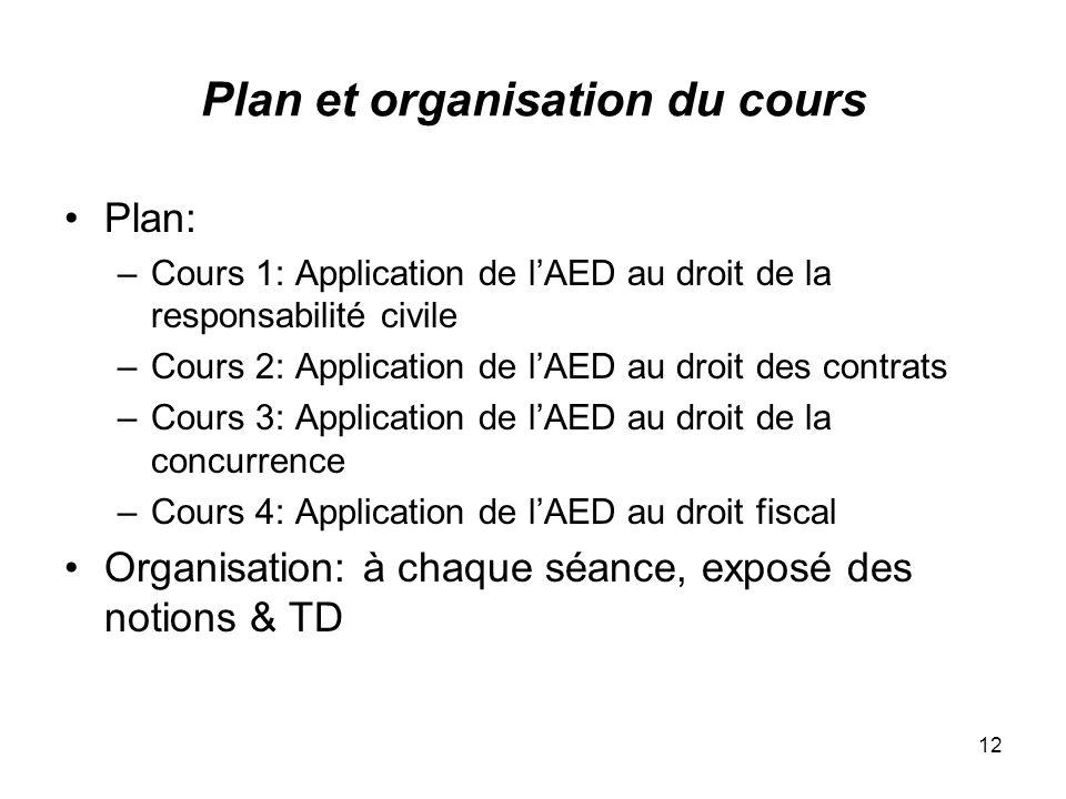 12 Plan et organisation du cours Plan: –Cours 1: Application de lAED au droit de la responsabilité civile –Cours 2: Application de lAED au droit des c