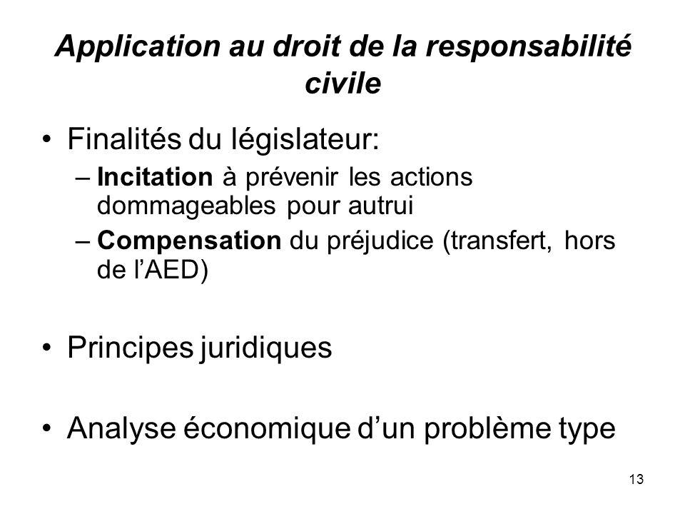 13 Application au droit de la responsabilité civile Finalités du législateur: –Incitation à prévenir les actions dommageables pour autrui –Compensatio