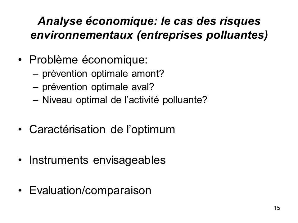 15 Analyse économique: le cas des risques environnementaux (entreprises polluantes) Problème économique: –prévention optimale amont? –prévention optim
