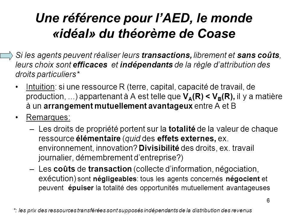 6 Une référence pour lAED, le monde «idéal» du théorème de Coase Si les agents peuvent réaliser leurs transactions, librement et sans coûts, leurs cho