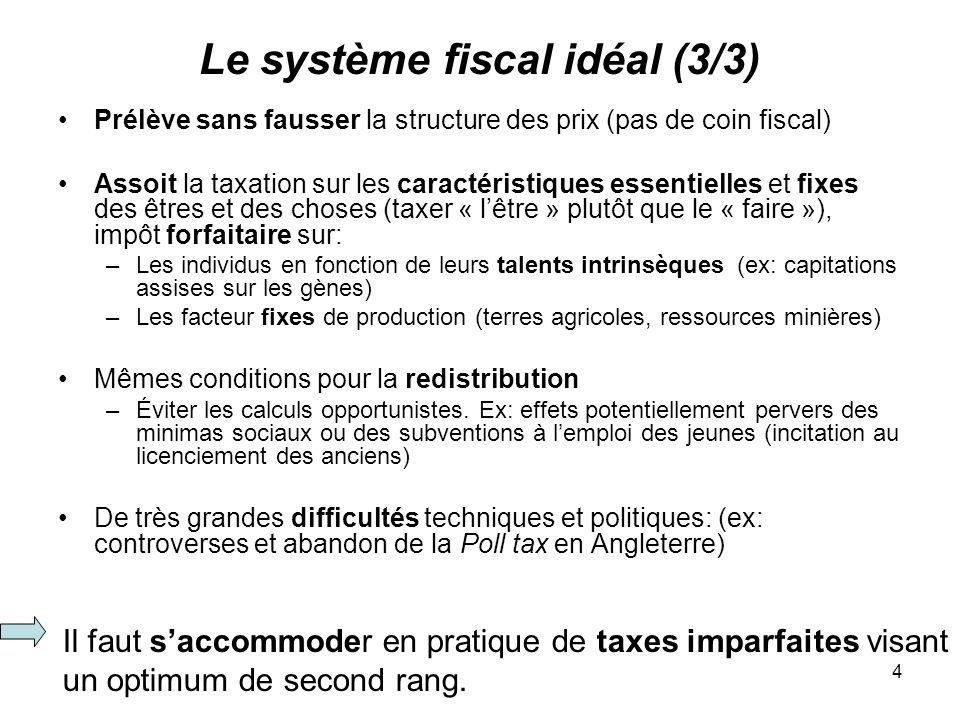 5 Critères dévaluation Léquité: définitions et difficultés Un principe constitutionnel: –la prise en compte de la faculté contributive (art.