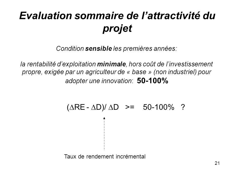 21 Evaluation sommaire de lattractivité du projet Condition sensible les premières années: la rentabilité dexploitation minimale, hors coût de linvestissement propre, exigée par un agriculteur de « base » (non industriel) pour adopter une innovation: 50-100% ( RE - D)/ D >= 50-100% .