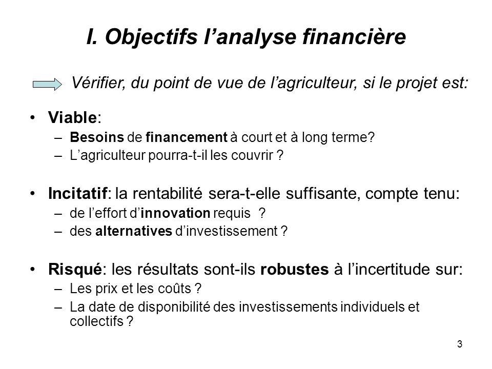 3 I. Objectifs lanalyse financière Viable: –Besoins de financement à court et à long terme.