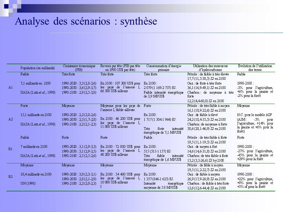 Analyse des scénarios : synthèse