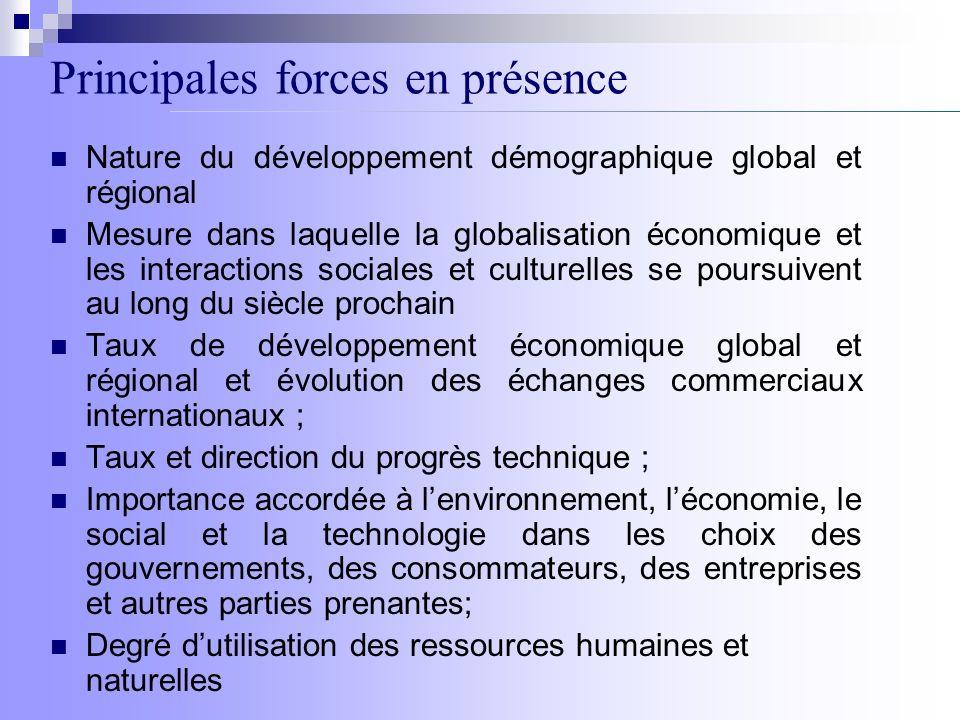 Principales forces en présence Nature du développement démographique global et régional Mesure dans laquelle la globalisation économique et les intera