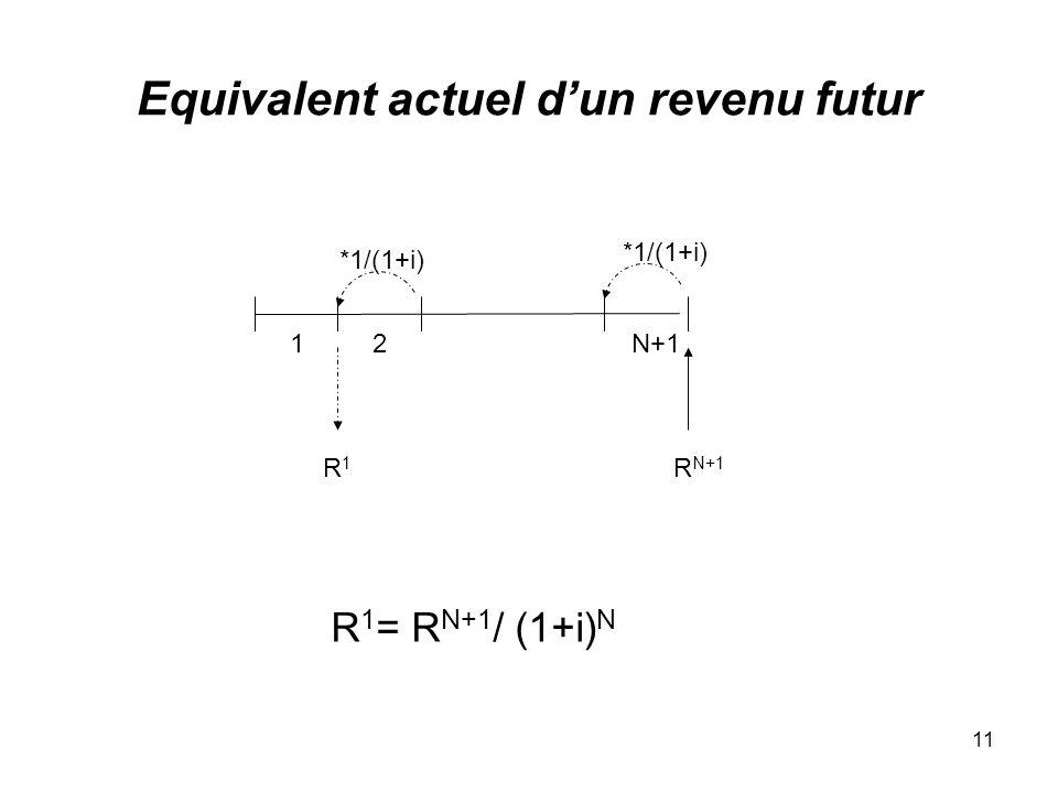 11 Equivalent actuel dun revenu futur 12 *1/(1+i) N+1 R1R1 R N+1 R 1 = R N+1 / (1+i) N