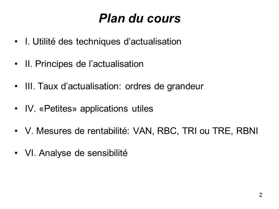 2 Plan du cours I. Utilité des techniques dactualisation II.