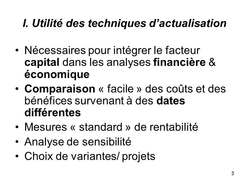 3 I. Utilité des techniques dactualisation Nécessaires pour intégrer le facteur capital dans les analyses financière & économique Comparaison « facile