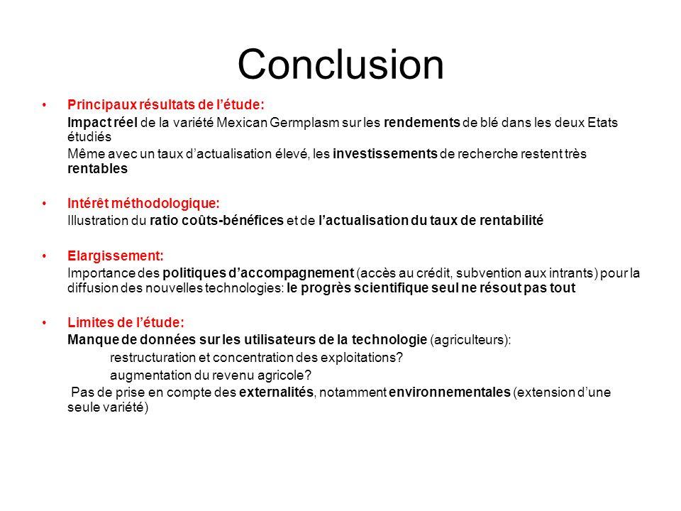 Conclusion Principaux résultats de létude: Impact réel de la variété Mexican Germplasm sur les rendements de blé dans les deux Etats étudiés Même avec