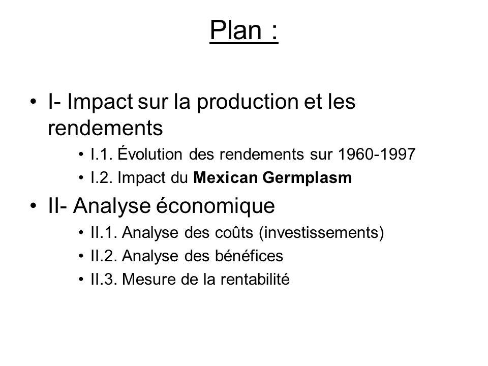 Plan : I- Impact sur la production et les rendements I.1. Évolution des rendements sur 1960-1997 I.2. Impact du Mexican Germplasm II- Analyse économiq