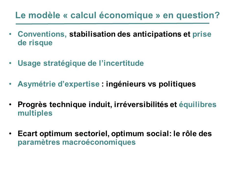 Le modèle « calcul économique » en question? Conventions, stabilisation des anticipations et prise de risque Usage stratégique de lincertitude Asymétr