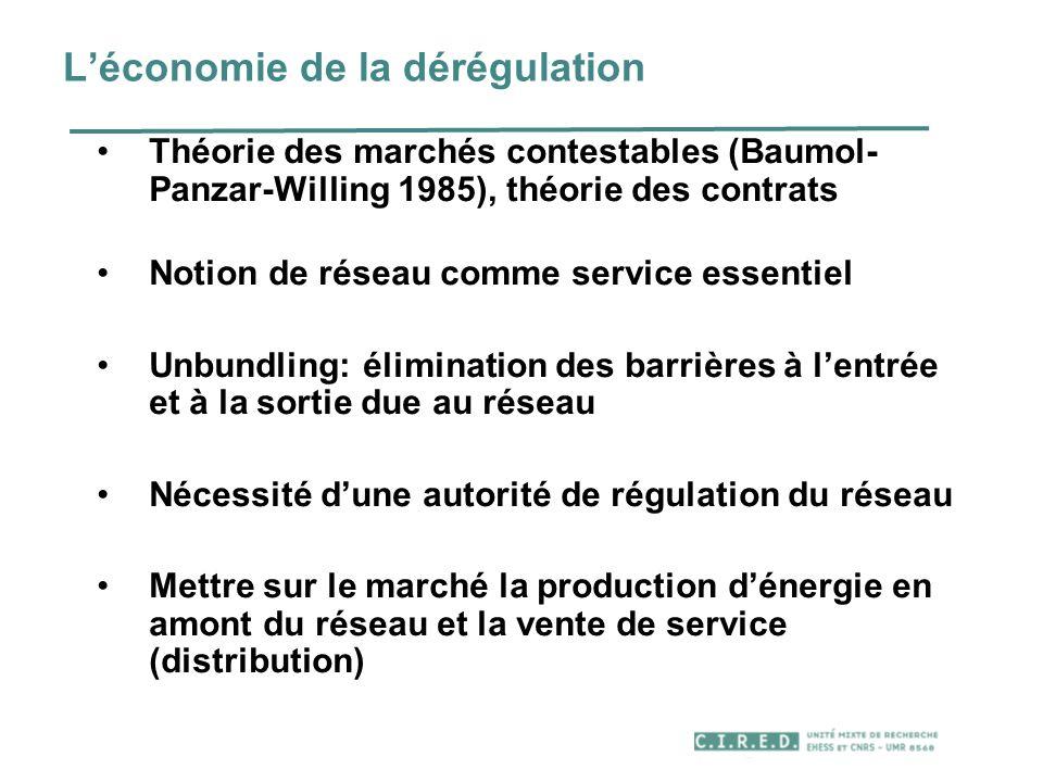Léconomie de la dérégulation Théorie des marchés contestables (Baumol- Panzar-Willing 1985), théorie des contrats Notion de réseau comme service essen