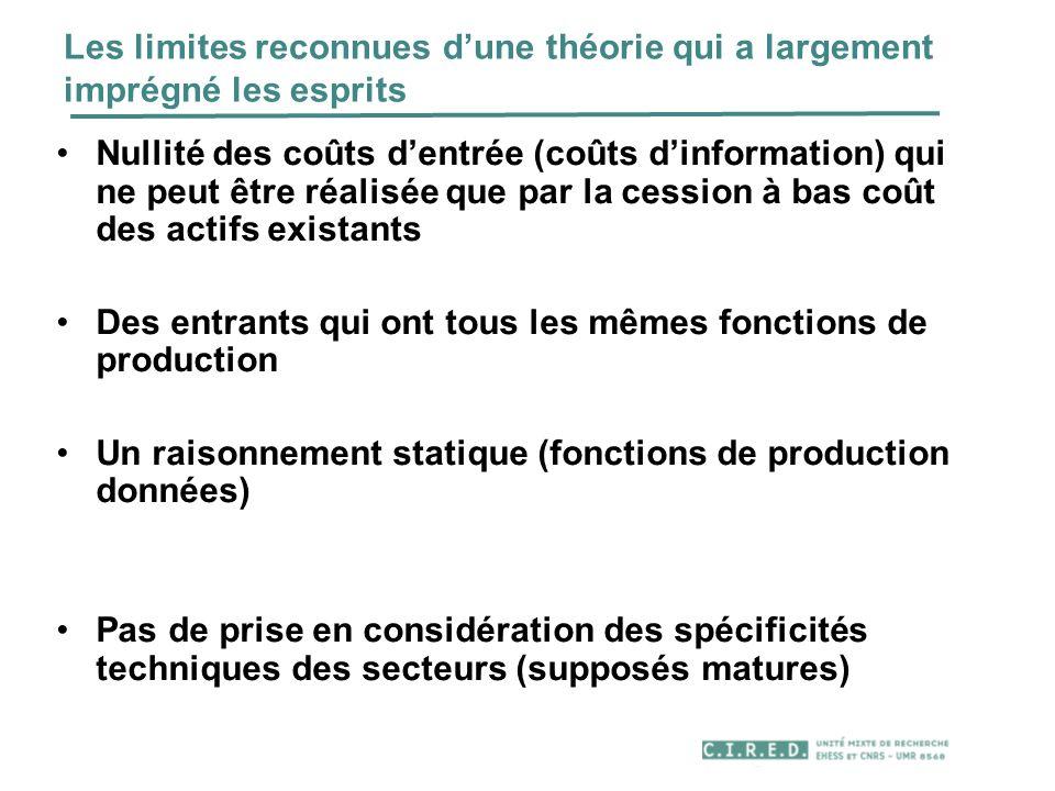 Les limites reconnues dune théorie qui a largement imprégné les esprits Nullité des coûts dentrée (coûts dinformation) qui ne peut être réalisée que p