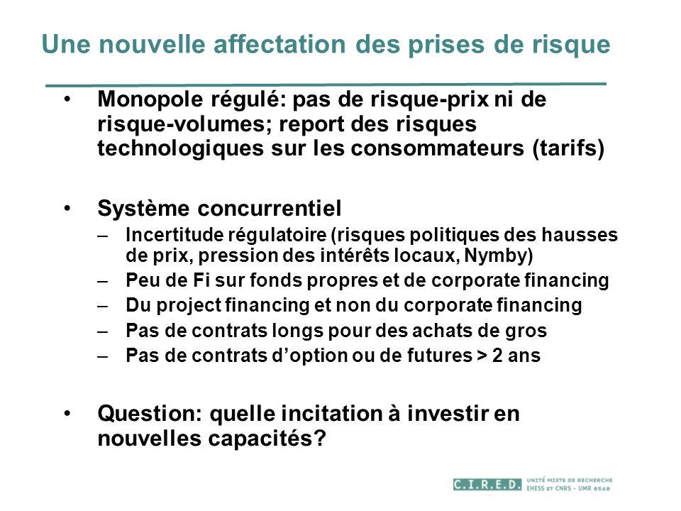 Une nouvelle affectation des prises de risque Monopole régulé: pas de risque-prix ni de risque-volumes; report des risques technologiques sur les cons