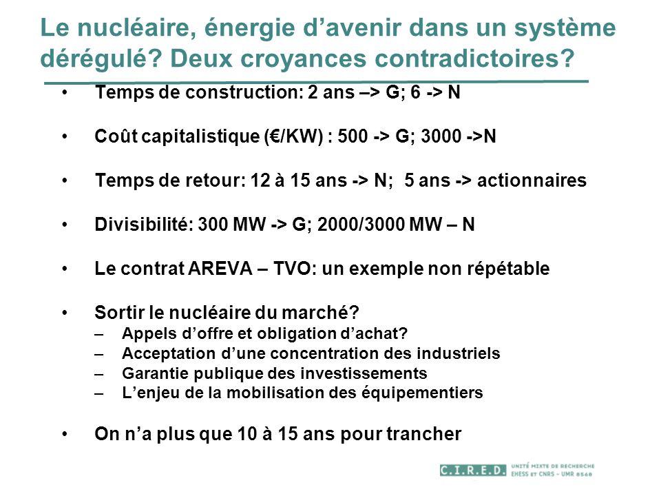Le nucléaire, énergie davenir dans un système dérégulé? Deux croyances contradictoires? Temps de construction: 2 ans –> G; 6 -> N Coût capitalistique