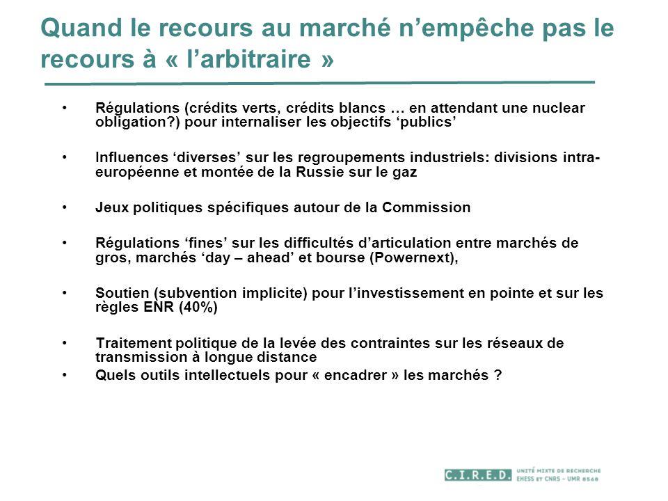 Quand le recours au marché nempêche pas le recours à « larbitraire » Régulations (crédits verts, crédits blancs … en attendant une nuclear obligation?