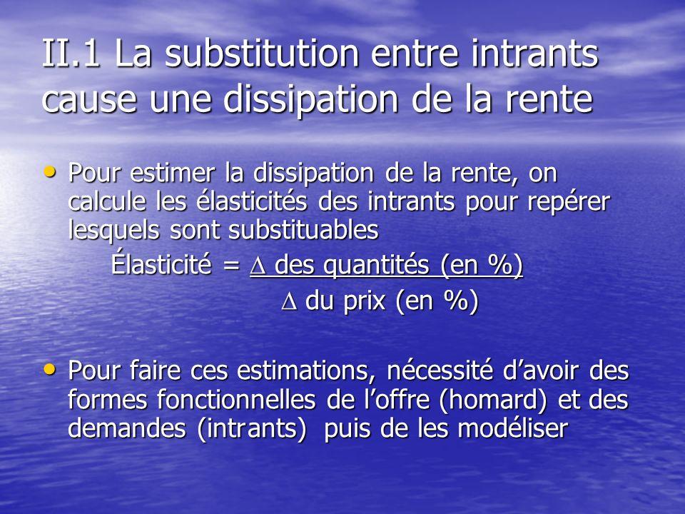 II.1 La substitution entre intrants cause une dissipation de la rente Pour estimer la dissipation de la rente, on calcule les élasticités des intrants pour repérer lesquels sont substituables Pour estimer la dissipation de la rente, on calcule les élasticités des intrants pour repérer lesquels sont substituables Élasticité = des quantités (en %) du prix (en %) du prix (en %) Pour faire ces estimations, nécessité davoir des formes fonctionnelles de loffre (homard) et des demandes (intrants) puis de les modéliser Pour faire ces estimations, nécessité davoir des formes fonctionnelles de loffre (homard) et des demandes (intrants) puis de les modéliser