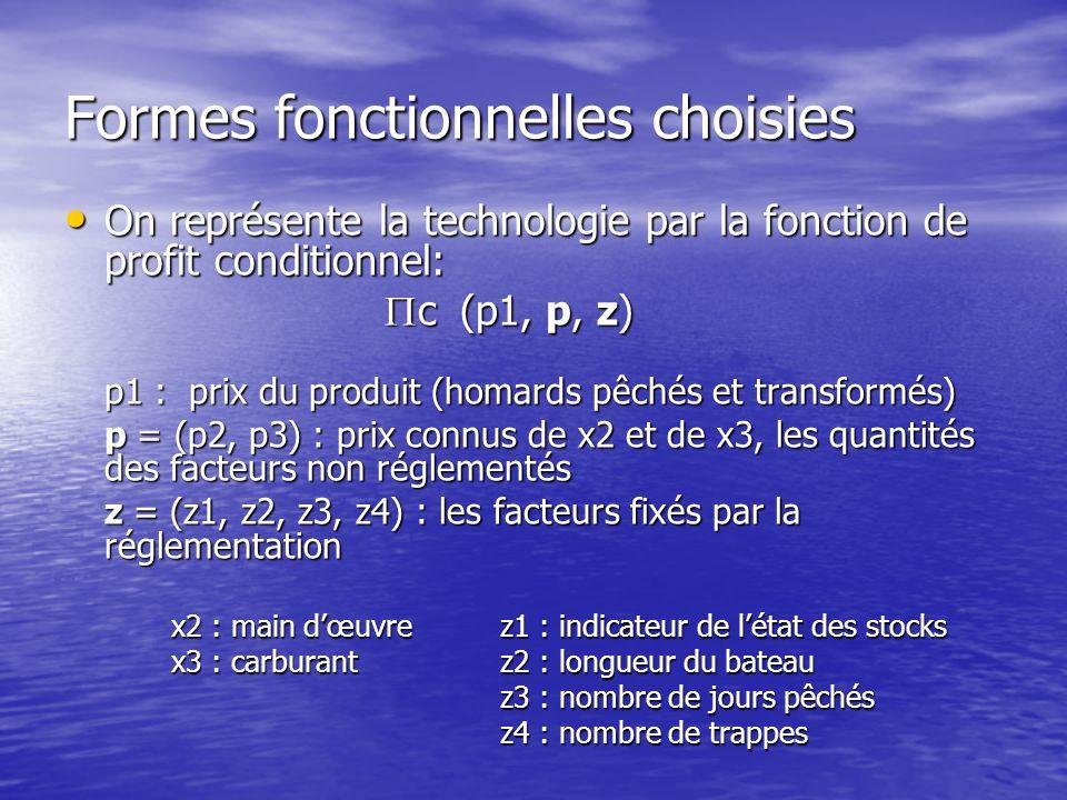 Formes fonctionnelles choisies On représente la technologie par la fonction de profit conditionnel: On représente la technologie par la fonction de profit conditionnel: c (p1, p, z) c (p1, p, z) p1 : prix du produit (homards pêchés et transformés) p = (p2, p3) : prix connus de x2 et de x3, les quantités des facteurs non réglementés z = (z1, z2, z3, z4) : les facteurs fixés par la réglementation z = (z1, z2, z3, z4) : les facteurs fixés par la réglementation x2 : main dœuvre z1 : indicateur de létat des stocks x3 : carburant z2 : longueur du bateau z3 : nombre de jours pêchés z3 : nombre de jours pêchés z4 : nombre de trappes z4 : nombre de trappes