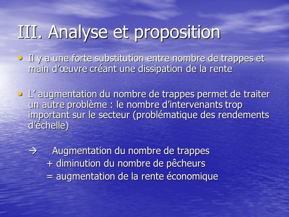 III. Analyse et proposition Il y a une forte substitution entre nombre de trappes et main dœuvre créant une dissipation de la rente Il y a une forte s