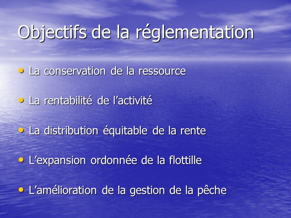 Objectifs de la réglementation La conservation de la ressource La conservation de la ressource La rentabilité de lactivité La rentabilité de lactivité La distribution équitable de la rente La distribution équitable de la rente Lexpansion ordonnée de la flottille Lexpansion ordonnée de la flottille Lamélioration de la gestion de la pêche Lamélioration de la gestion de la pêche