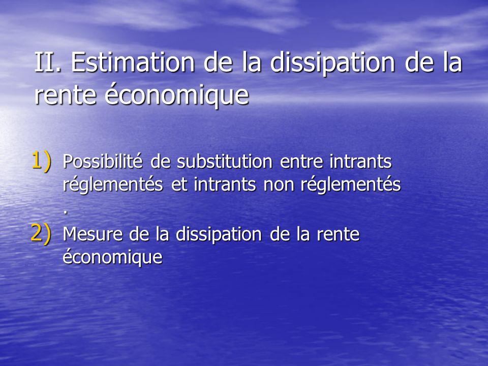 II. Estimation de la dissipation de la rente économique 1) Possibilité de substitution entre intrants réglementés et intrants non réglementés. 2) Mesu