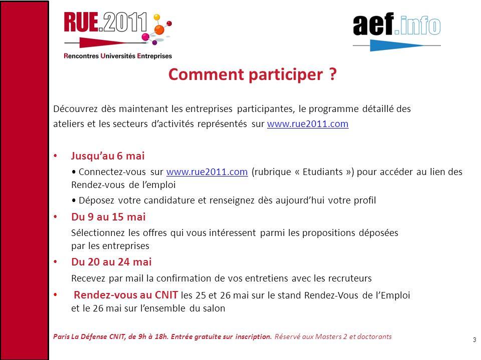 Comment participer ? Découvrez dès maintenant les entreprises participantes, le programme détaillé des ateliers et les secteurs dactivités représentés