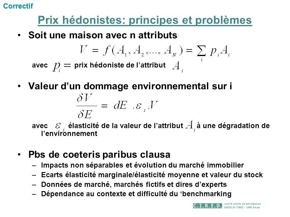Prix hédonistes: principes et problèmes Soit une maison avec n attributs avec prix hédoniste de lattribut Valeur dun dommage environnemental sur i ave