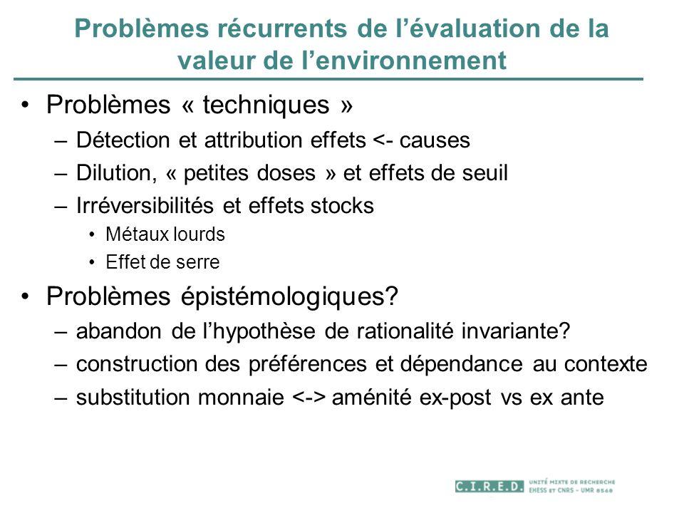 Problèmes récurrents de lévaluation de la valeur de lenvironnement Problèmes « techniques » –Détection et attribution effets <- causes –Dilution, « pe