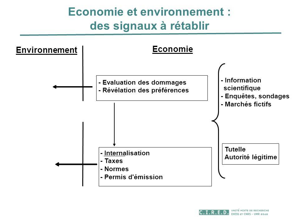 Economie et environnement : des signaux à rétablir Environnement Economie - Evaluation des dommages - Révélation des préférences - Information scienti