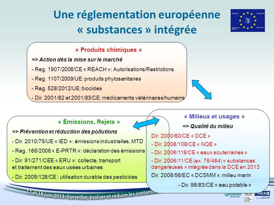 2 Une réglementation européenne « substances » intégrée « Produits chimiques » => Action dès la mise sur le marché - Reg. 1907/2006/CE « REACH »: Auto