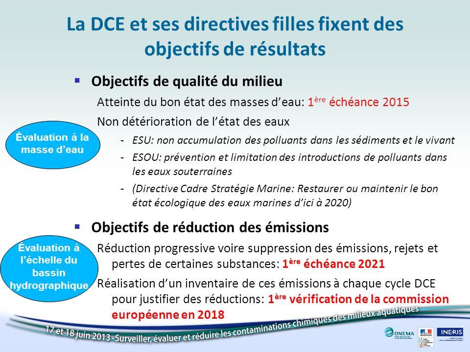 La DCE et ses directives filles fixent des objectifs de résultats Objectifs de qualité du milieu Atteinte du bon état des masses deau: 1 ère échéance