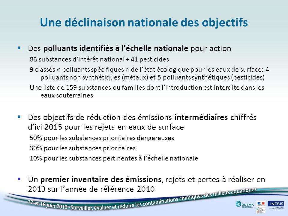 Une déclinaison nationale des objectifs Des polluants identifiés à l'échelle nationale pour action 86 substances dintérêt national + 41 pesticides 9 c