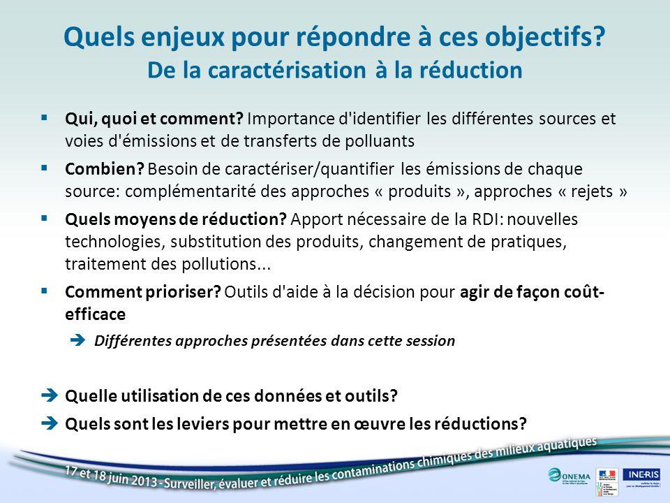 Quels enjeux pour répondre à ces objectifs? De la caractérisation à la réduction Qui, quoi et comment? Importance d'identifier les différentes sources