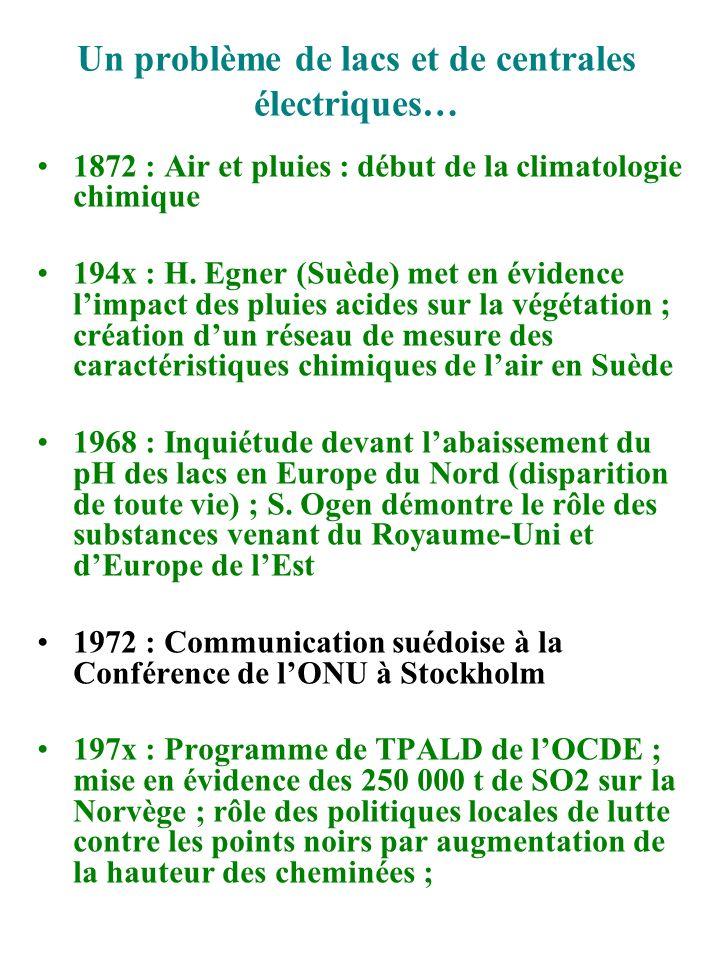 Un problème de lacs et de centrales électriques… 1872 : Air et pluies : début de la climatologie chimique 194x : H. Egner (Suède) met en évidence limp