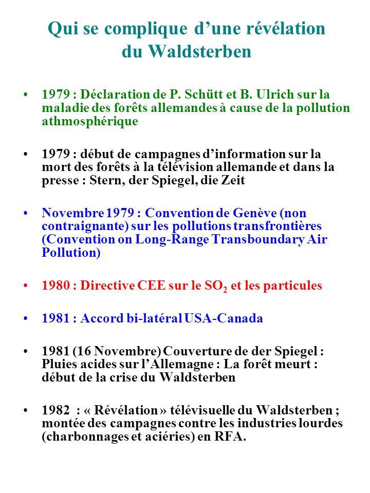Qui se complique dune révélation du Waldsterben 1979 : Déclaration de P. Schütt et B. Ulrich sur la maladie des forêts allemandes à cause de la pollut