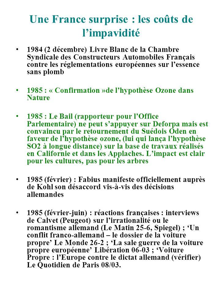 Une France surprise : les coûts de limpavidité 1984 (2 décembre) Livre Blanc de la Chambre Syndicale des Constructeurs Automobiles Français contre les