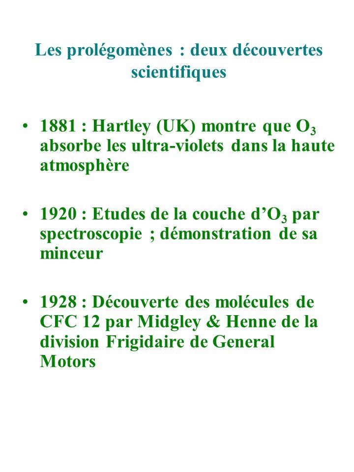 Les prolégomènes : deux découvertes scientifiques 1881 : Hartley (UK) montre que O 3 absorbe les ultra-violets dans la haute atmosphère 1920 : Etudes