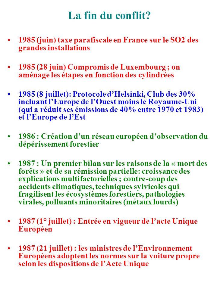La fin du conflit? 1985 (juin) taxe parafiscale en France sur le SO2 des grandes installations 1985 (28 juin) Compromis de Luxembourg ; on aménage les