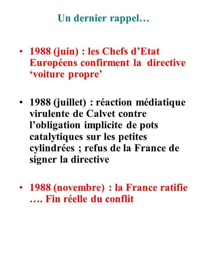 Un dernier rappel… 1988 (juin) : les Chefs dEtat Européens confirment la directive voiture propre 1988 (juillet) : réaction médiatique virulente de Ca