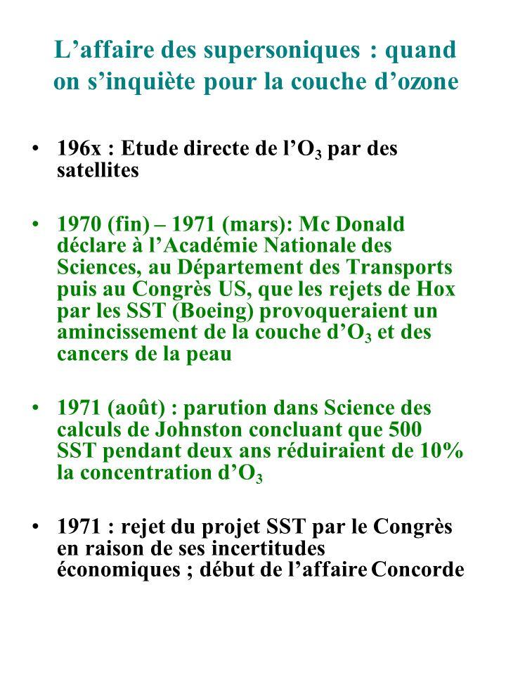 Laffaire des supersoniques : quand on sinquiète pour la couche dozone 196x : Etude directe de lO 3 par des satellites 1970 (fin) – 1971 (mars): Mc Don