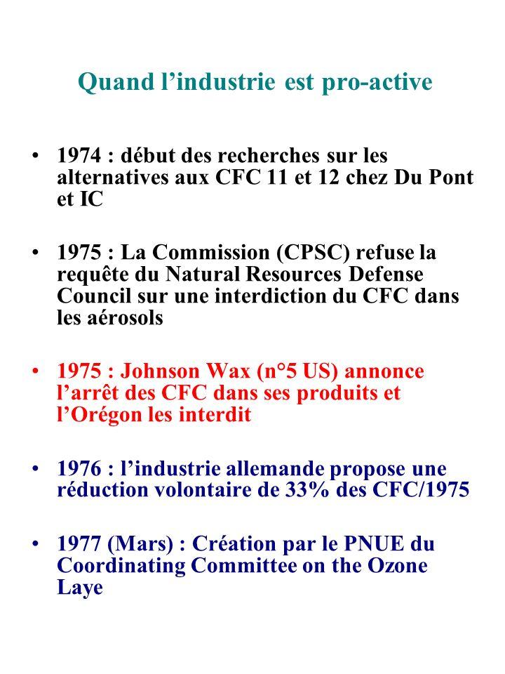 Quand lindustrie est pro-active 1974 : début des recherches sur les alternatives aux CFC 11 et 12 chez Du Pont et IC 1975 : La Commission (CPSC) refus